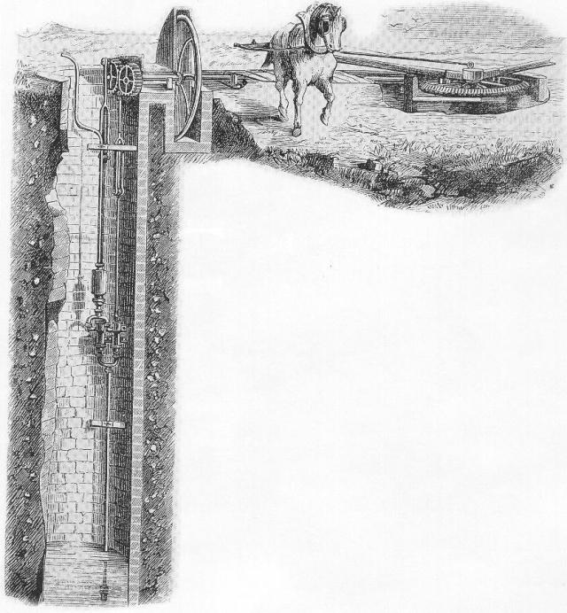 Pozo en el Canal de Castilla